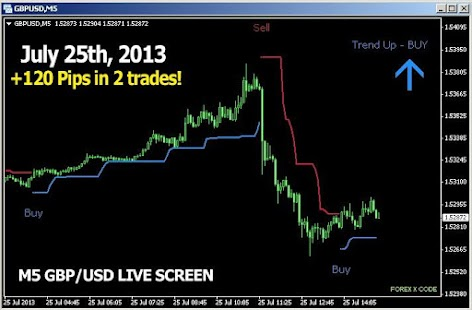 Bb stock trading system