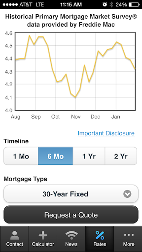 Brian McRae's Mortgage Mapp