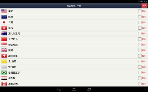 【免費財經App】匯率換算-APP點子