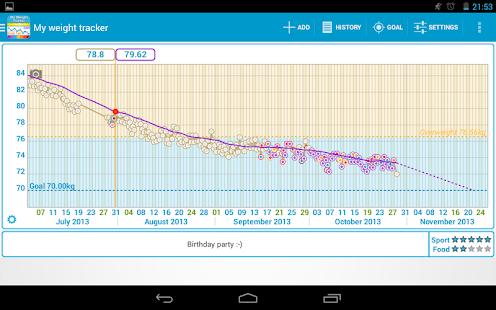 My Weight Tracker Bmi Apps Bei Google Play