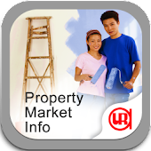 Property Market Information1.0