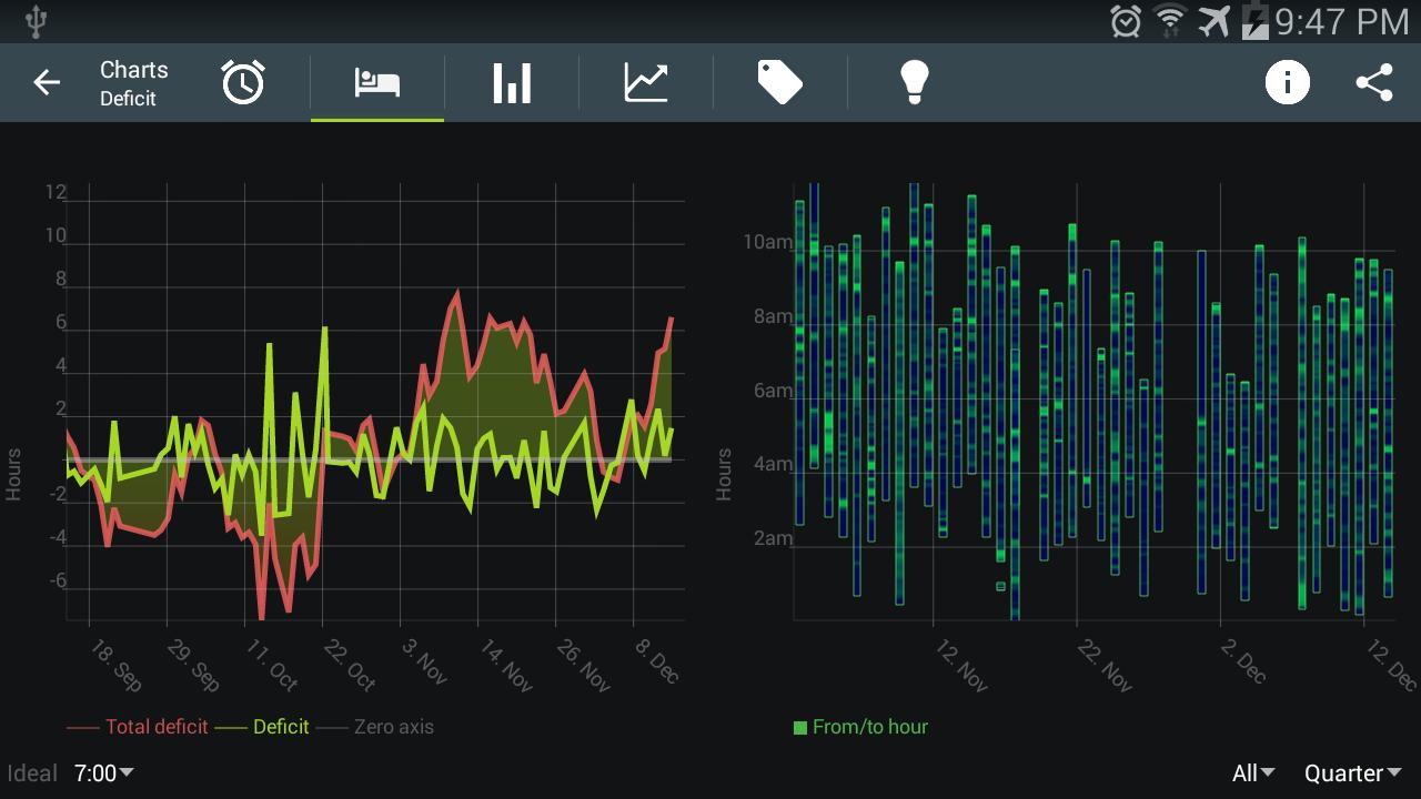 Sleep as Android Unlock- screenshot
