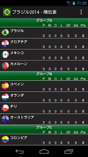 ワールドカップ2014ブラジル