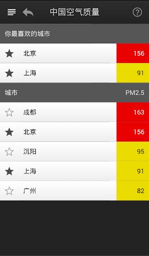 中國空氣質量指數
