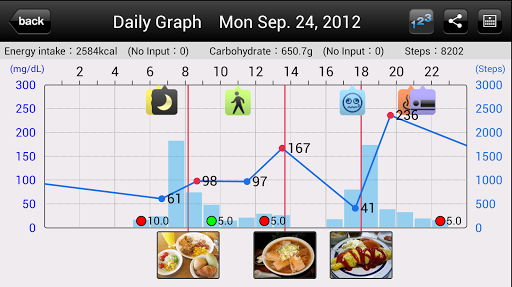 Smart e-SMBG -Diabetes lifelog 1.1.40 Windows u7528 1