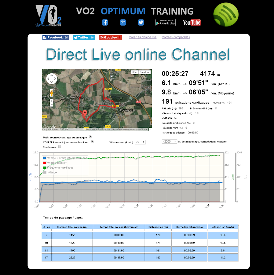 VO2OT Running & Jogging Coach- screenshot