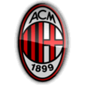 Ac Milan Channel