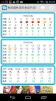 Screenshot of お天気チェッカー