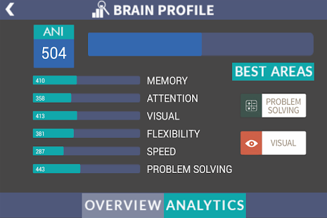 Neuron Gym: Brain Trainer Beta Screenshot