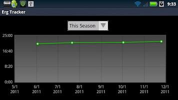 Screenshot of Erg Tracker