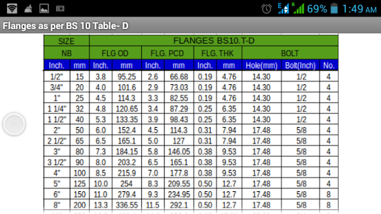 Flange pipe dimensions android apps on google play