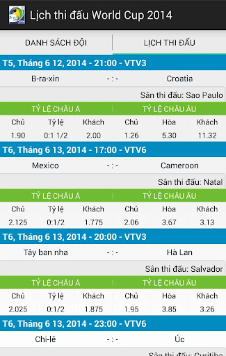 Lịch World Cup 2014 Brazil