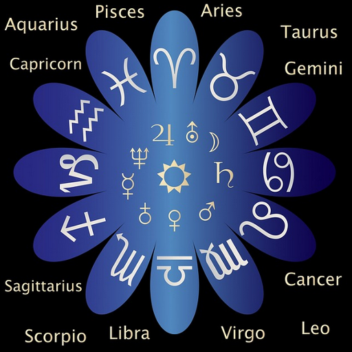 Astrology Game