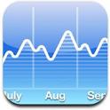 無料新聞と株価と為替 icon