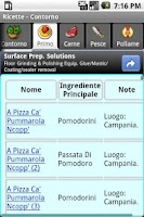 Screenshot of Ricette