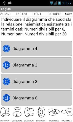 【免費教育App】Preselezione Concorso Docenti-APP點子