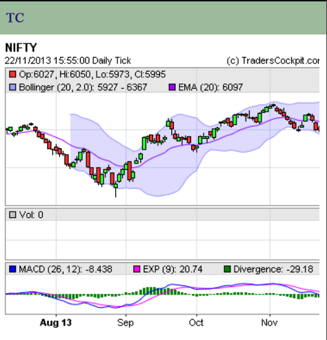TradersCockpit - Stock Market