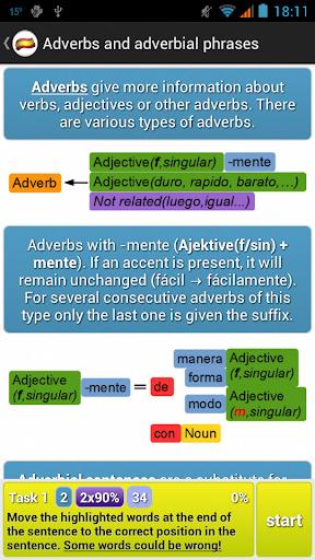 Spanish Grammar Learning Full