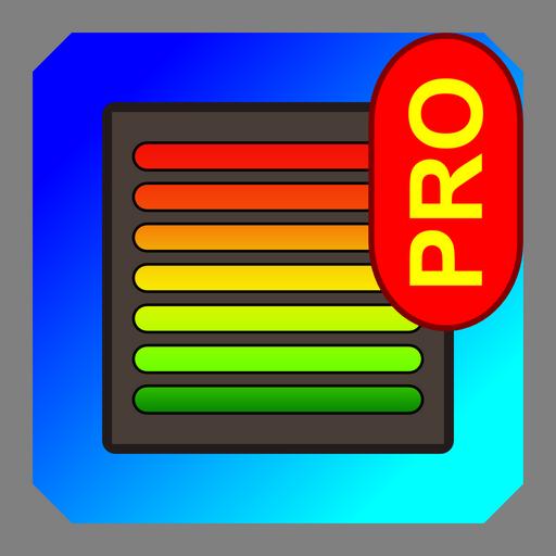 CPU Monitor PRO