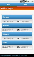 Screenshot of Gold Price India