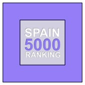 Spain Business Ranking 5000