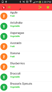 Ripealicious - Food Diet Ripe- screenshot thumbnail