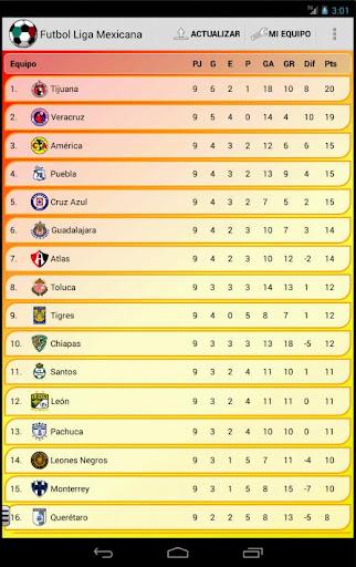 Soccer Mexican League 7.1.0 screenshots 20