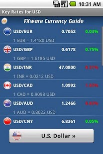 Currency Guide - screenshot thumbnail