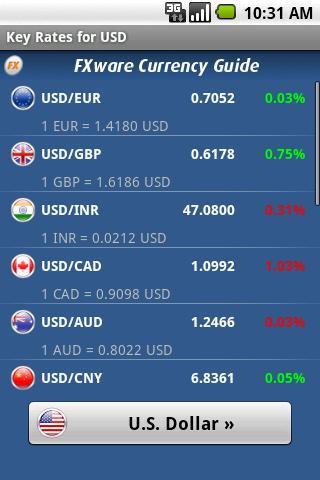 Currency Guide- screenshot