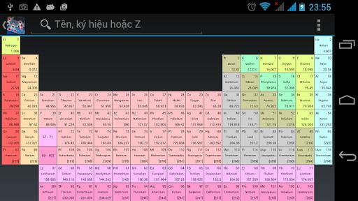 Bảng tuần hoàn hóa học