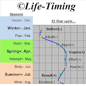 LifeTiming-Legacy