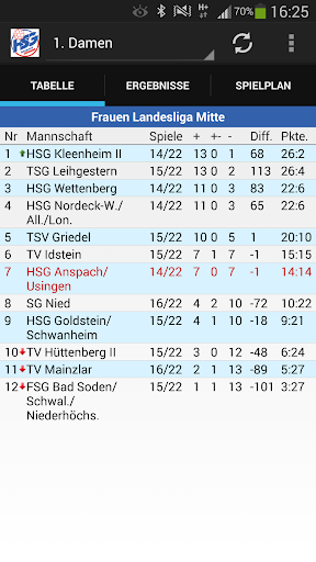 HSG Anspach Usingen