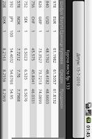Screenshot of NBRM Exchange Rates