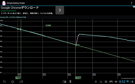 【免費工具App】Simple Battery Graph-APP點子