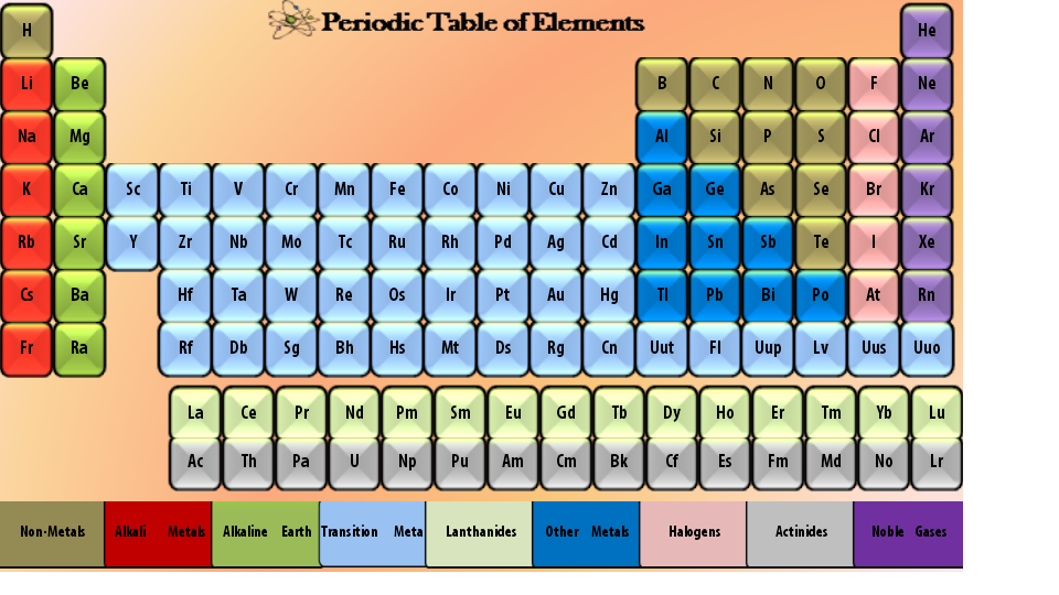 Periodic table google images periodic table of elements periodic periodic table google images periodic table of elements the mobile periodic table android apps urtaz Image collections