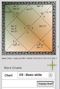 Free Jyotish for Astrologers- screenshot thumbnail