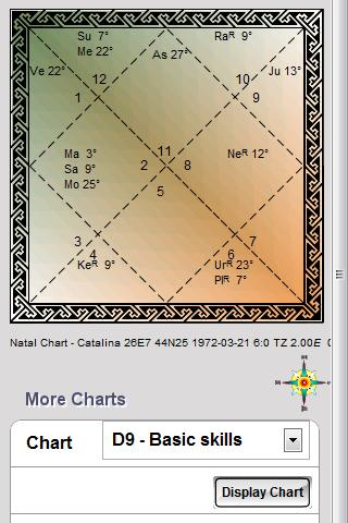 Free Jyotish for Astrologers - screenshot