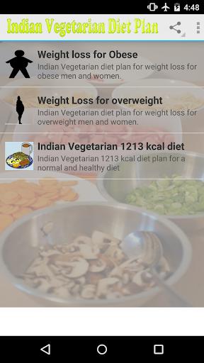 印度健康食品