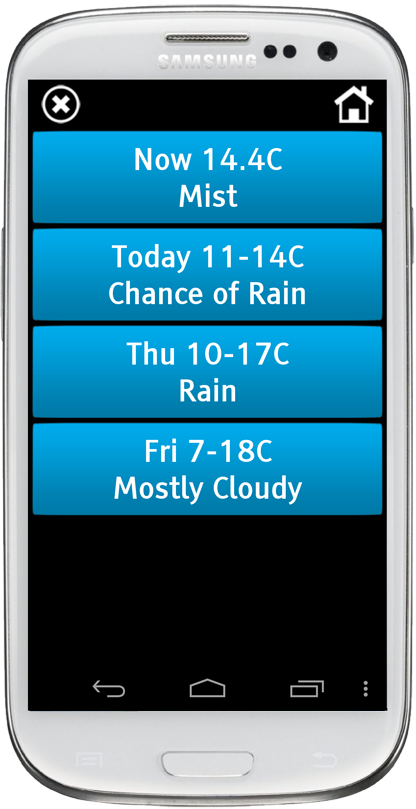 Georgie Weather- screenshot