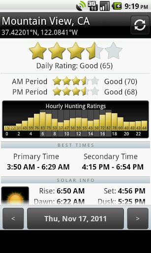 Time2Hunt Lite Screenshot