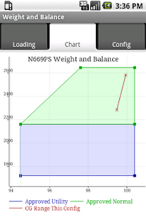 Avilution Weight and Balance Screenshot 4