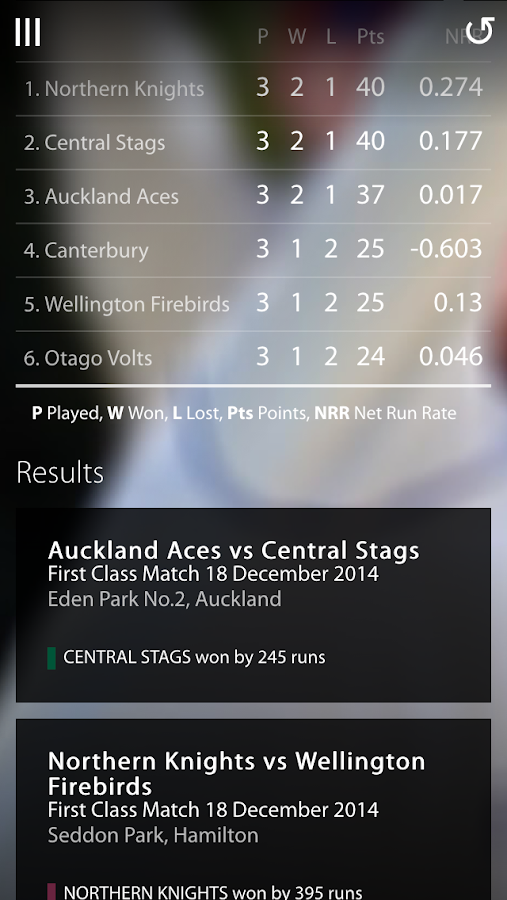 BLACKCAPS - screenshot