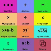 Maths Made Easy(MME)