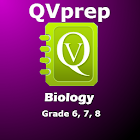 Science Grade 6 7 8 Biology icon