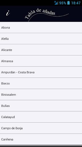 【免費生活App】Tabla de Añadas Lite-APP點子