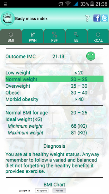 how can you check your body fat percentage at home