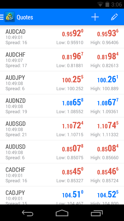 Easy forex iphone app