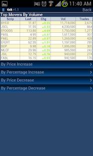 Abbasi Securities Tick screenshot