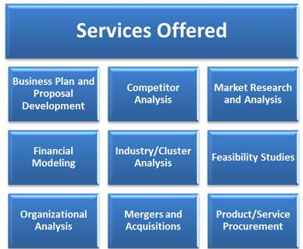 Dissertation consulting service co uk
