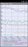 Screenshot of Healthy heart - blood pressure